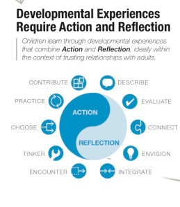 action reflection